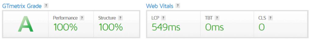 GTmetrix Speed Test of Website hosted on Namecheap Stellar Plus Hosting